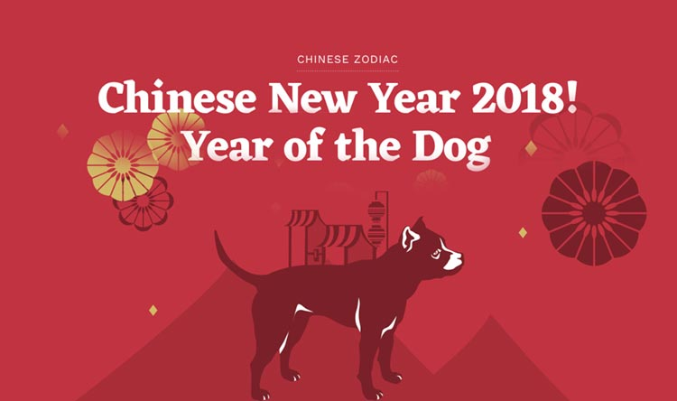 Significance of the Year of the Dog in Chinese Astrology