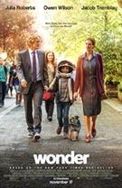Centaurus Cineplex Movie 'Wonder' Show Times